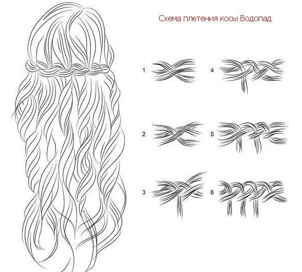 схема плетения пошаговая