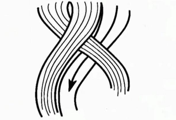 схема положения прядей