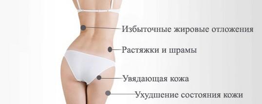 зоны для работы косметолога
