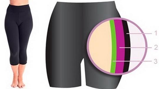 состав брюк